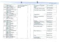 Область аккредитации испытательной лаборатории № РОСС RU.0001.21ЭН09