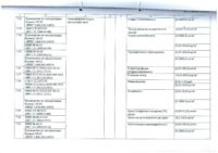 Область аккредитации испытательной лаборатории №POCC RU.0001.21ЭН09